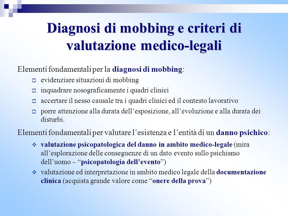 Diagnosi di mobbing e criteri di valutazione medico-legali Elementi fondamentali per la diagnosi di mobbing:  evidenziare situazioni di mobbing  inq