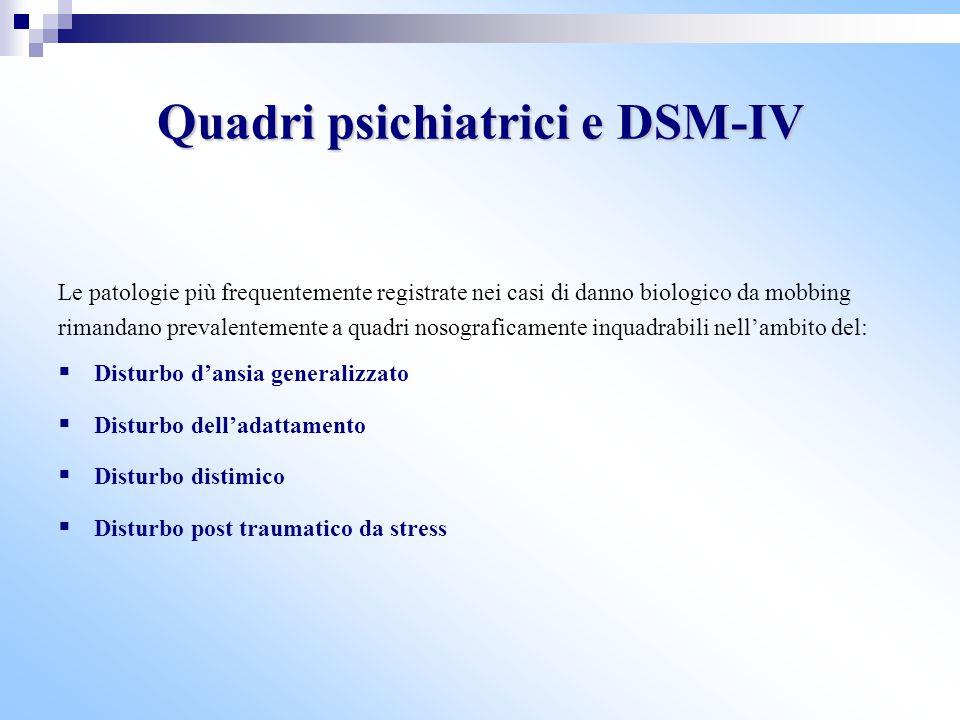 Quadri psichiatrici e DSM-IV Le patologie più frequentemente registrate nei casi di danno biologico da mobbing rimandano prevalentemente a quadri noso