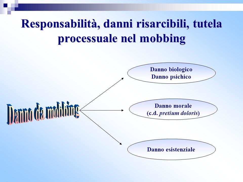 Responsabilità, danni risarcibili, tutela processuale nel mobbing Danno biologico Danno psichico Danno morale (c.d. pretium doloris) Danno esistenzial