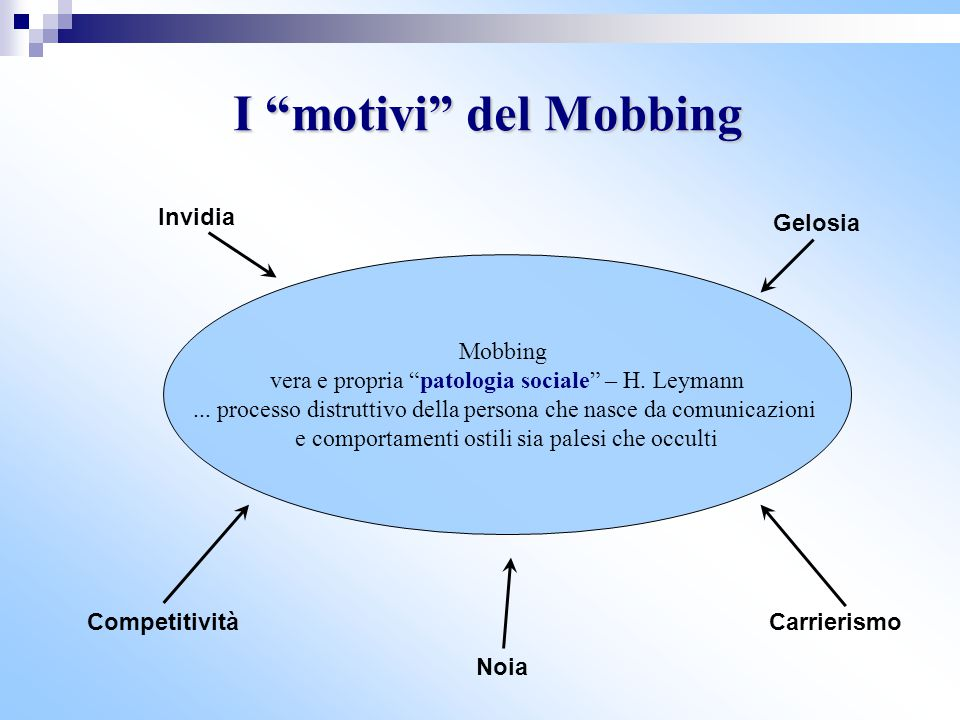 """I """"motivi"""" del Mobbing Mobbing vera e propria """"patologia sociale"""" – H. Leymann... processo distruttivo della persona che nasce da comunicazioni e comp"""