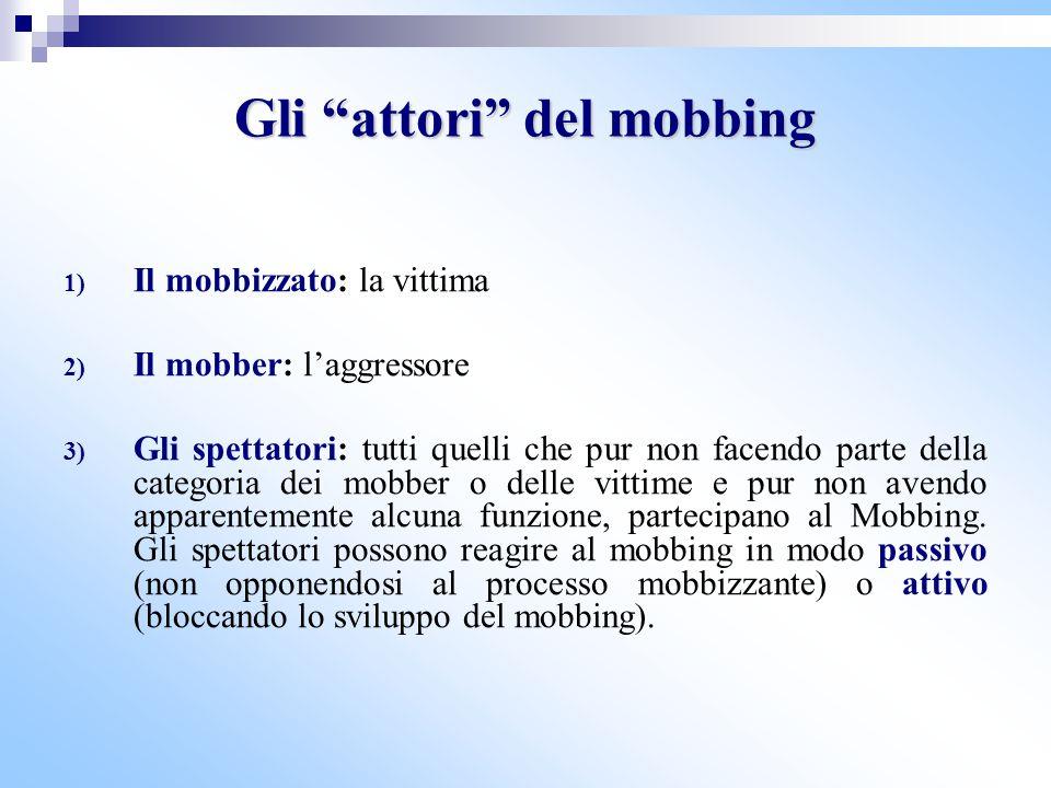 """Gli """"attori"""" del mobbing 1) Il mobbizzato: la vittima 2) Il mobber: l'aggressore 3) Gli spettatori: tutti quelli che pur non facendo parte della categ"""