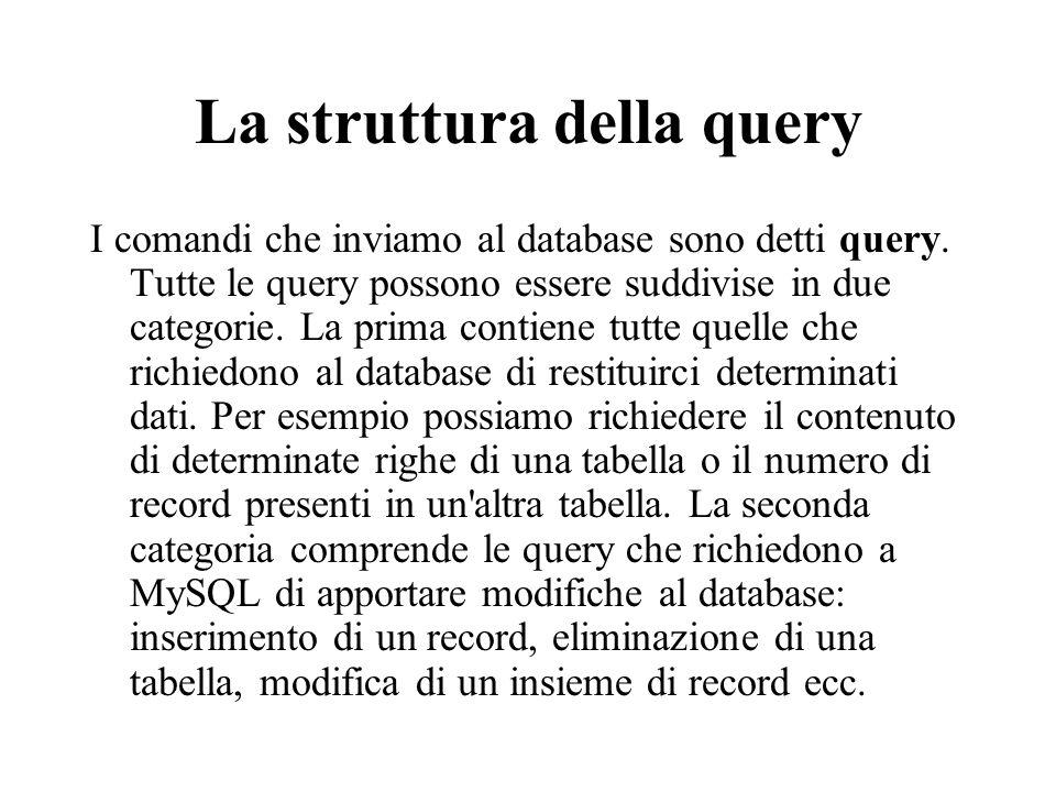 Vediamo un esempio: IDTITOLOTESTODATAAUTOREMAIL 1Primo articoloEcco il primo articolo 4-5-04freephpmail@html.it 2Secondo artocoloEcco il secondo articolo 11-5-04freephpmail@html.it $query = CREATE TABLE news (id INT (5) UNSIGNED not null AUTO_INCREMENT, titolo VARCHAR (255) not null, testo TEXT not null, data INT (11), autore VARCHAR (50), mail VARCHAR (50), PRIMARY KEY (id)) ;