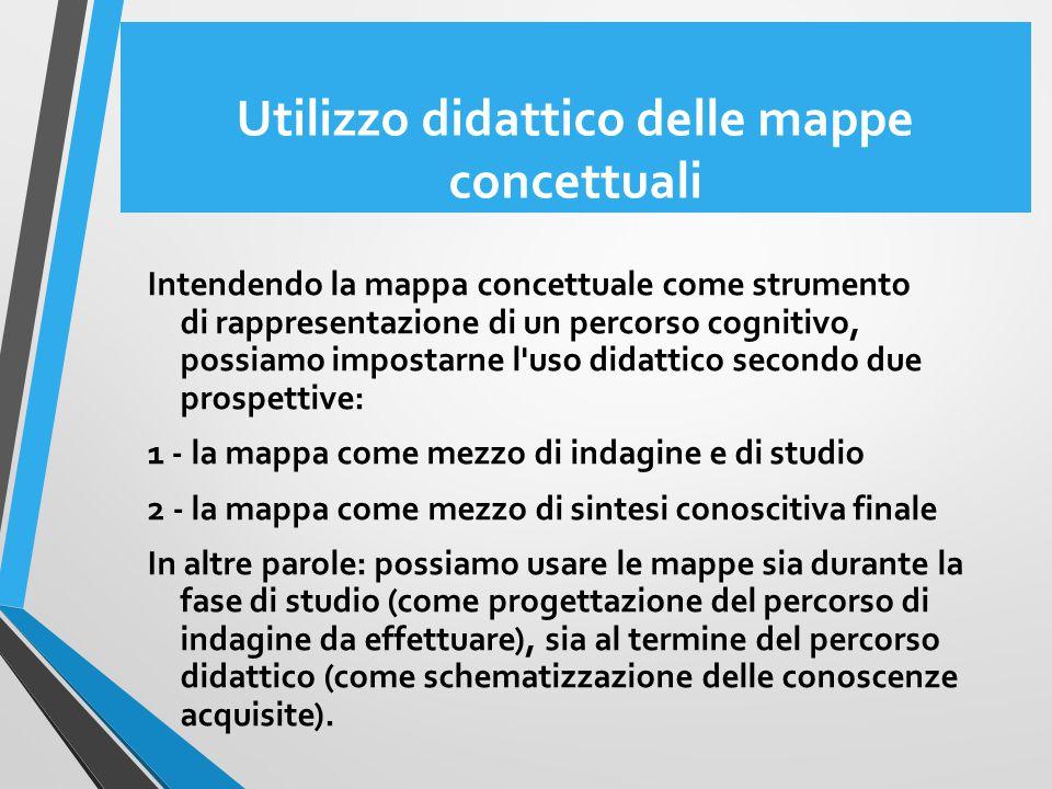 Utilizzo didattico delle mappe concettuali Intendendo la mappa concettuale come strumento di rappresentazione di un percorso cognitivo, possiamo impostarne l uso didattico secondo due prospettive: 1 - la mappa come mezzo di indagine e di studio 2 - la mappa come mezzo di sintesi conoscitiva finale In altre parole: possiamo usare le mappe sia durante la fase di studio (come progettazione del percorso di indagine da effettuare), sia al termine del percorso didattico (come schematizzazione delle conoscenze acquisite).