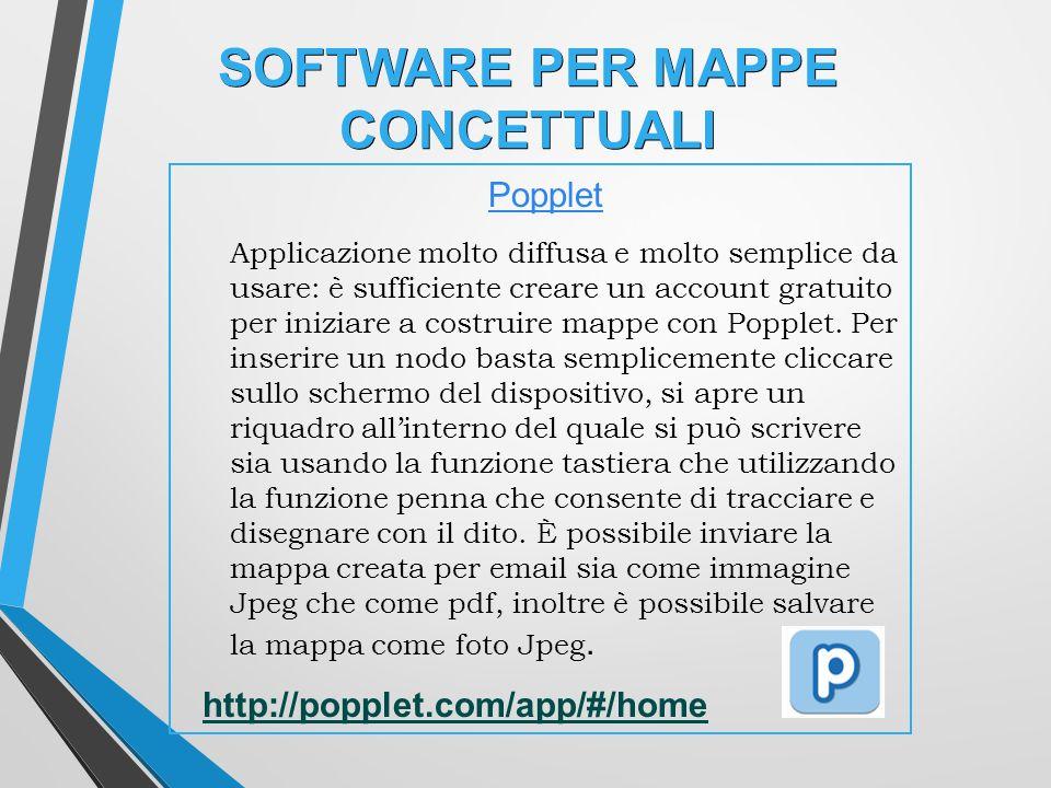 SOFTWARE PER MAPPE CONCETTUALI Popplet Applicazione molto diffusa e molto semplice da usare: è sufficiente creare un account gratuito per iniziare a costruire mappe con Popplet.