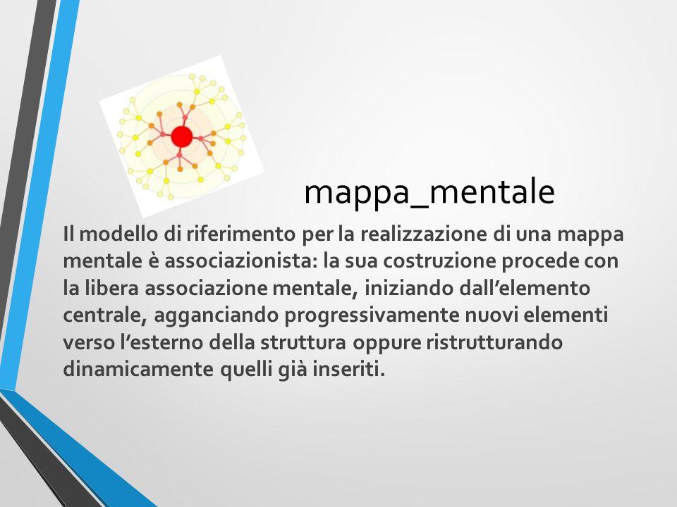 mappa_mentale Il modello di riferimento per la realizzazione di una mappa mentale è associazionista: la sua costruzione procede con la libera associazione mentale, iniziando dall'elemento centrale, agganciando progressivamente nuovi elementi verso l'esterno della struttura oppure ristrutturando dinamicamente quelli già inseriti.