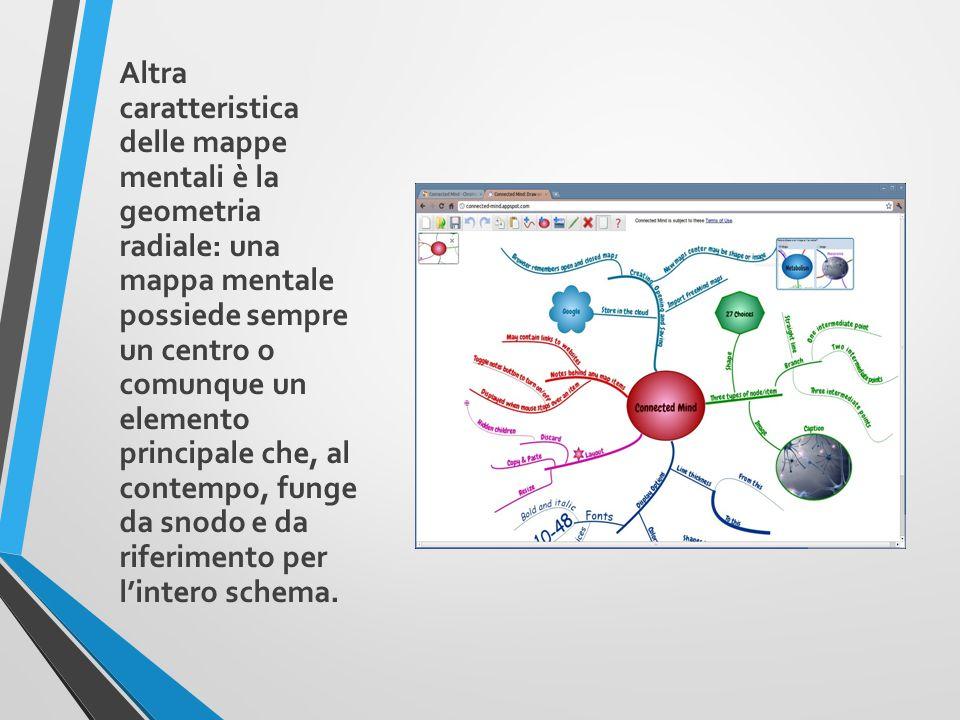 Altra caratteristica delle mappe mentali è la geometria radiale: una mappa mentale possiede sempre un centro o comunque un elemento principale che, al contempo, funge da snodo e da riferimento per l'intero schema.