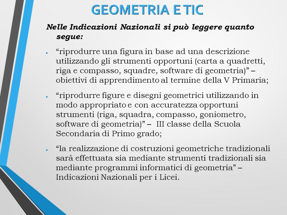 Sitografia http://www.scuola-digitale.it/ http://www.scuola-digitale.it/ http://www.bibliolab.it/ http://bricks.maieutiche.economia.unitn.it/?p=4914 http://bricks.maieutiche.economia.unitn.it/?page_id=4032 http://bricks.maieutiche.economia.unitn.it/?page_id=2752 http://www.aiutodislessia.net/programmi-per-la-creazione- di-mappe-concettuali-2/ http://www.aiutodislessia.net/programmi-per-la-creazione- di-mappe-concettuali-2/ http://www.matlet.ch/italiano.htm http://www.ubimath.org/ http://www.matematicaweb.it/ http://www.pianetascuola.it/risorse/media/secondaria_primo /matematica/matematica_interattiva http://www.pianetascuola.it/risorse/media/secondaria_primo /matematica/matematica_interattiva https://it.khanacademy.org/