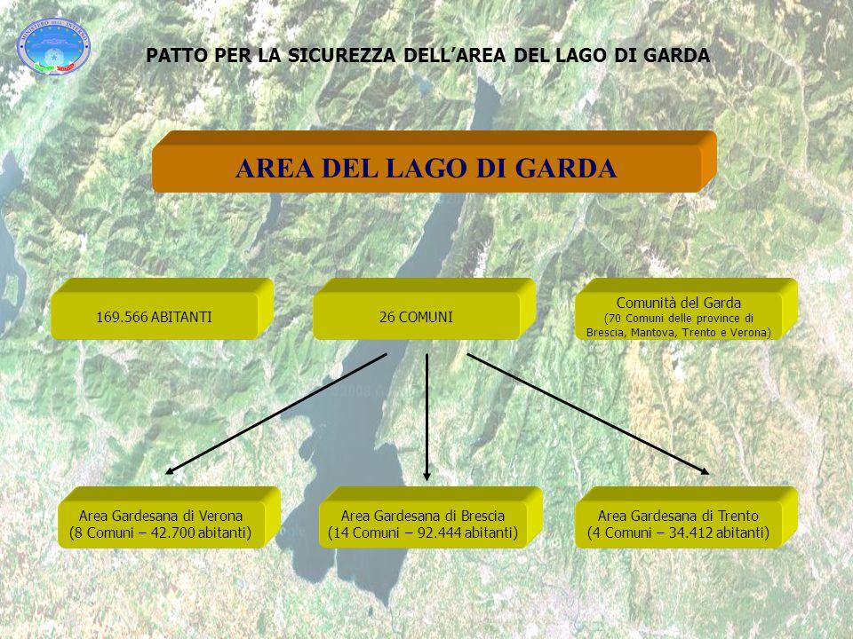 PATTO PER LA SICUREZZA DELL'AREA DEL LAGO DI GARDA 169.566 ABITANTI Area Gardesana di Verona (8 Comuni – 42.700 abitanti) Area Gardesana di Brescia (1