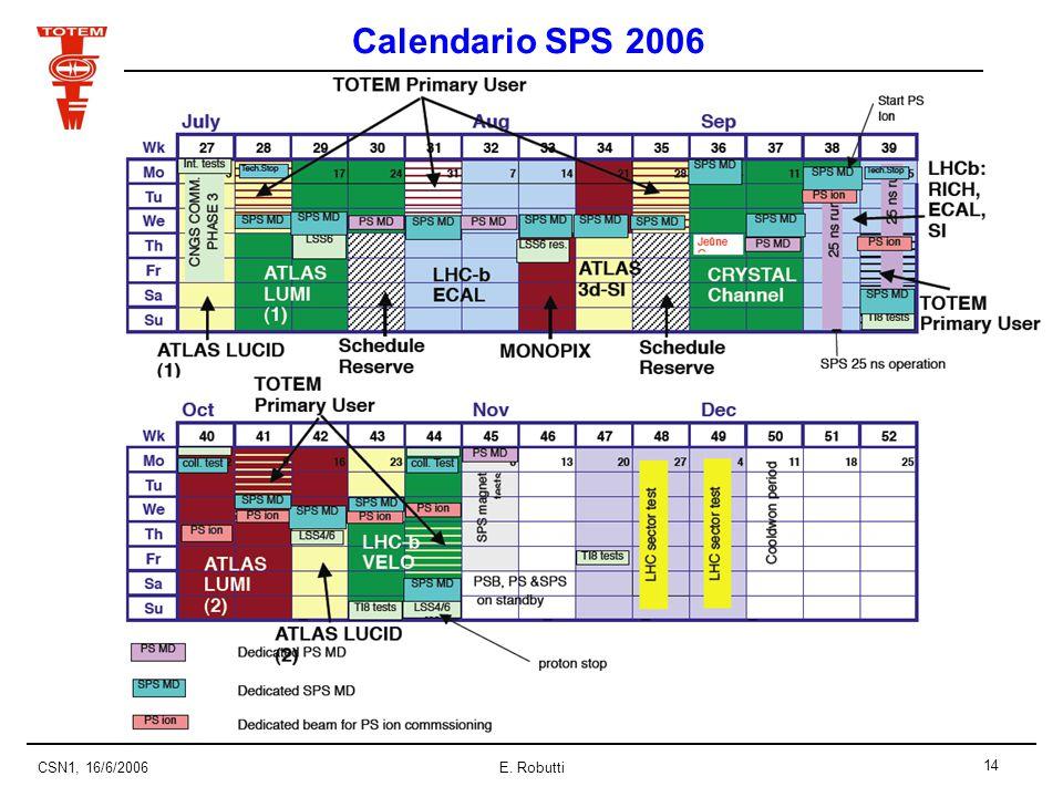 14 CSN1, 16/6/2006E. Robutti Calendario SPS 2006