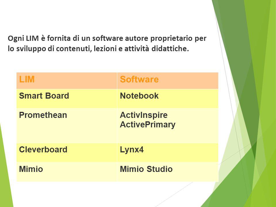 LIM E SOFTWARE PROPRIETARIO Ogni LIM è fornita di un software autore proprietario per lo sviluppo di contenuti, lezioni e attività didattiche. LIMSoft