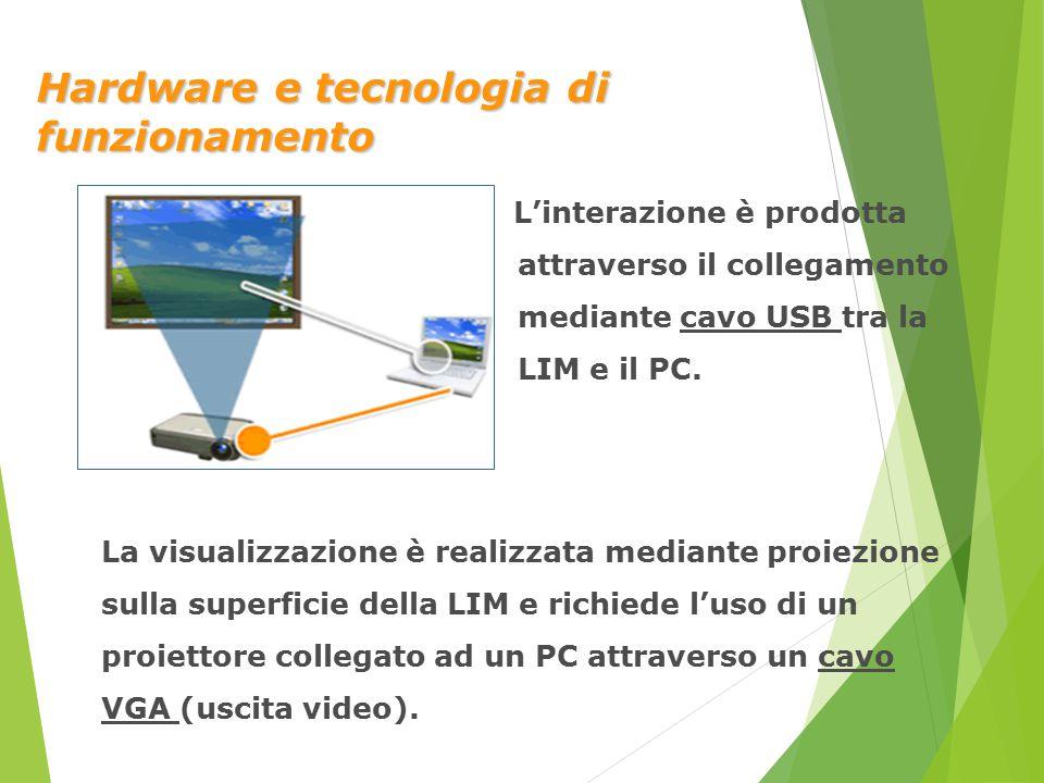 L'interazione è prodotta attraverso il collegamento mediante cavo USB tra la LIM e il PC. La visualizzazione è realizzata mediante proiezione sulla su
