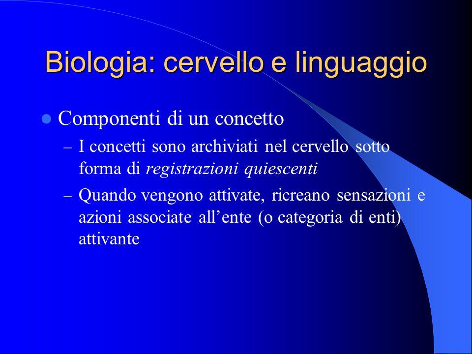 Biologia: cervello e linguaggio Componenti di un concetto – I concetti sono archiviati nel cervello sotto forma di registrazioni quiescenti – Quando vengono attivate, ricreano sensazioni e azioni associate all'ente (o categoria di enti) attivante