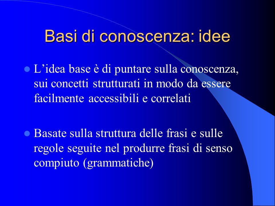 Basi di conoscenza: idee L'idea base è di puntare sulla conoscenza, sui concetti strutturati in modo da essere facilmente accessibili e correlati Basate sulla struttura delle frasi e sulle regole seguite nel produrre frasi di senso compiuto (grammatiche)