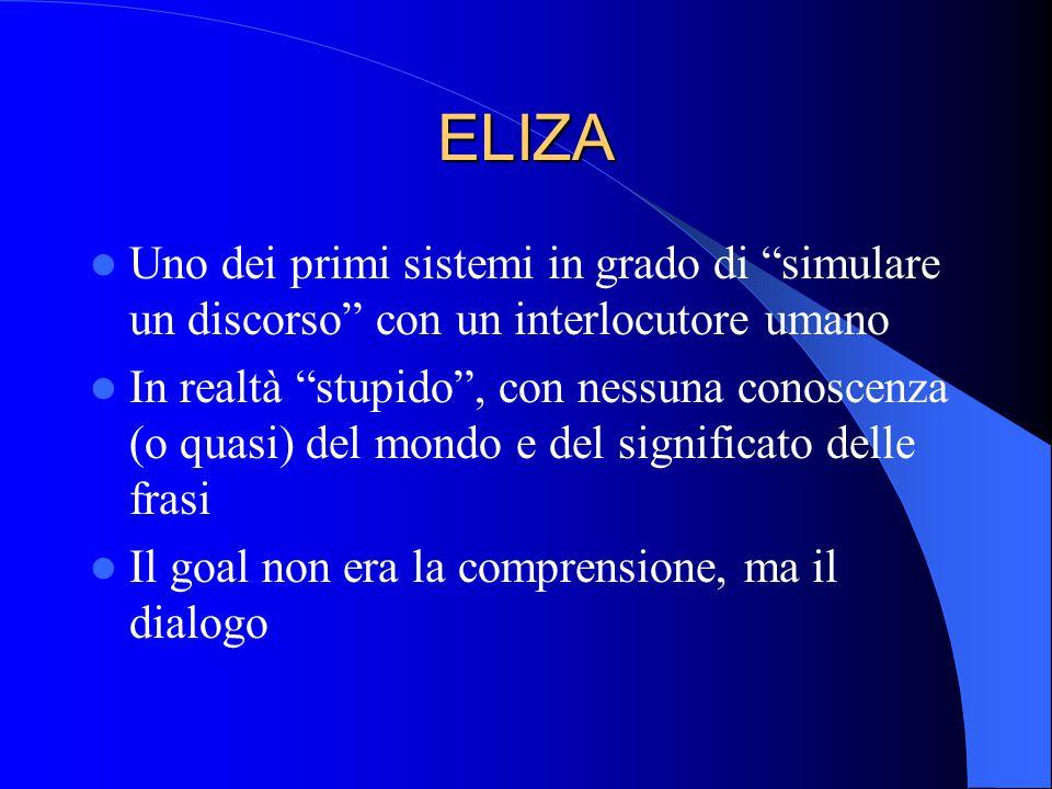 ELIZA Uno dei primi sistemi in grado di simulare un discorso con un interlocutore umano In realtà stupido , con nessuna conoscenza (o quasi) del mondo e del significato delle frasi Il goal non era la comprensione, ma il dialogo