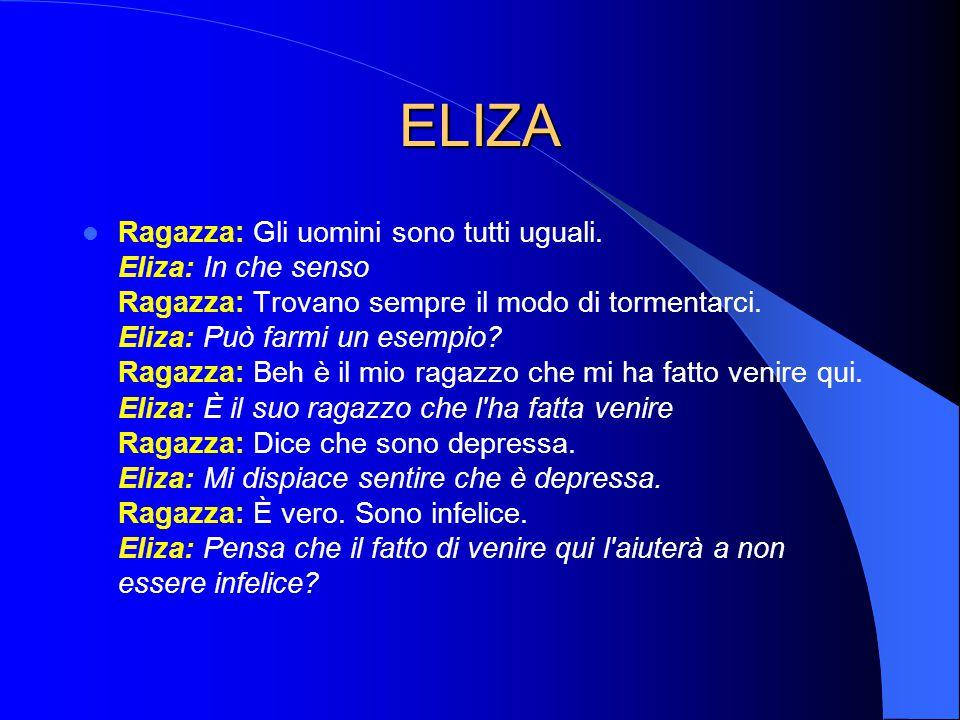 ELIZA Ragazza: Gli uomini sono tutti uguali.