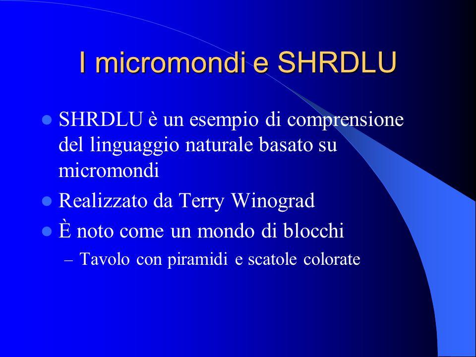 I micromondi e SHRDLU SHRDLU è un esempio di comprensione del linguaggio naturale basato su micromondi Realizzato da Terry Winograd È noto come un mondo di blocchi – Tavolo con piramidi e scatole colorate