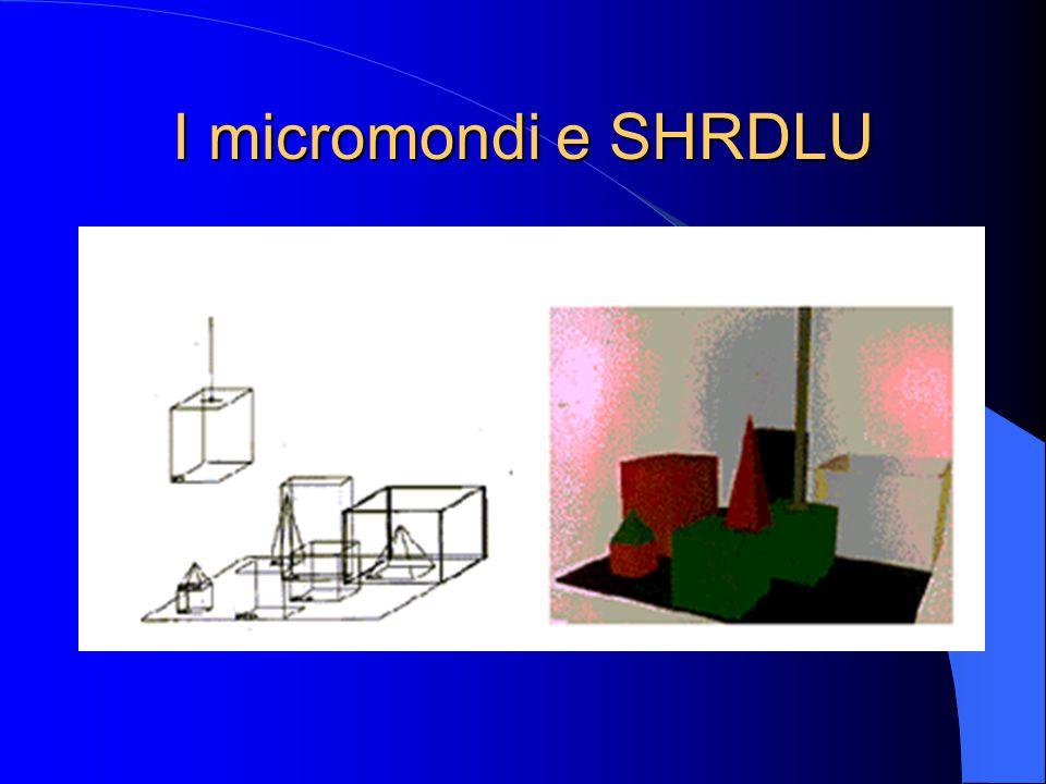 I micromondi e SHRDLU