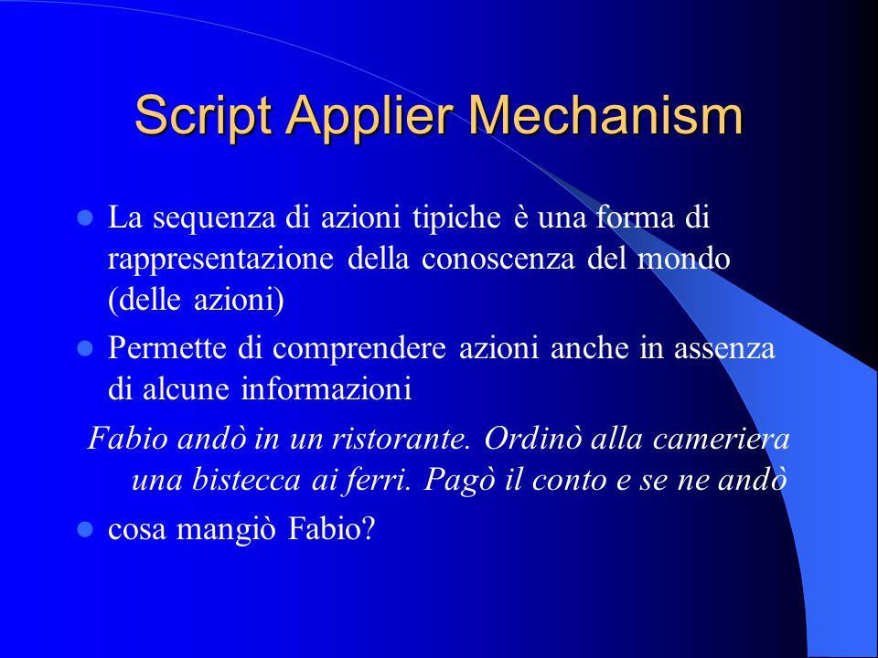 Script Applier Mechanism La sequenza di azioni tipiche è una forma di rappresentazione della conoscenza del mondo (delle azioni) Permette di comprendere azioni anche in assenza di alcune informazioni Fabio andò in un ristorante.