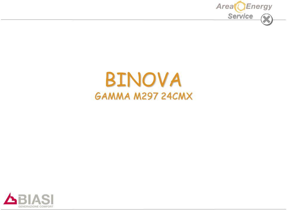 Service BINOVA GAMMA M297 24CMX