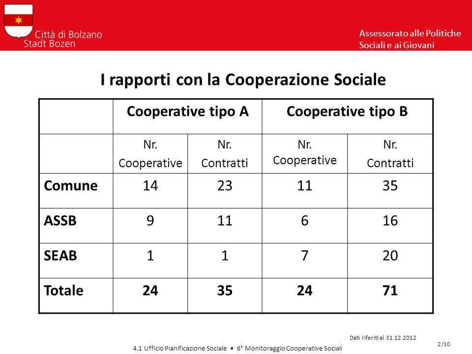 Assessorato alle Politiche Sociali e ai Giovani 4.1 Ufficio Pianificazione Sociale 6° Monitoraggio Cooperative Sociali I rapporti con la Cooperazione