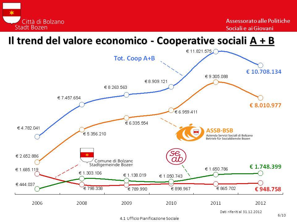 Assessorato alle Politiche Sociali e ai Giovani 4.1 Ufficio Pianificazione Sociale Il trend del valore economico - Cooperative sociali A + B Dati rife