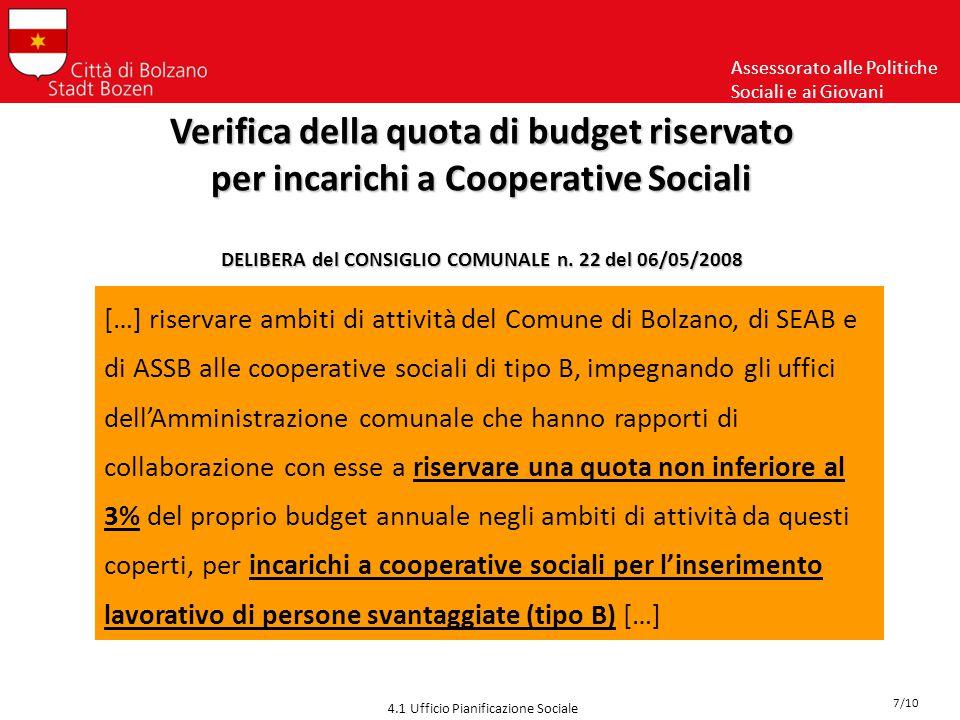 Assessorato alle Politiche Sociali e ai Giovani 4.1 Ufficio Pianificazione Sociale Verifica della quota di budget riservato complessivamente per incarichi a Cooperative Sociali Dati riferiti al 31.12.2012 8/10 6,68% 9,01% 7,82% 6,12% 7,43% 20082009201020112012 TOTALE - % Coop.Soc.