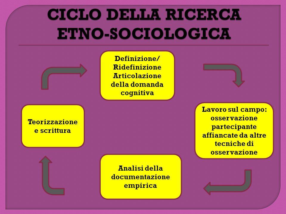 Teorizzazione e scrittura Definizione/ Ridefinizione Articolazione della domanda cognitiva Analisi della documentazione empirica Lavoro sul campo: oss