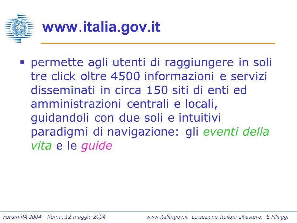 Forum PA 2004 - Roma, 12 maggio 2004 www.italia.gov.it La sezione Italiani all'estero, E.Filiaggi Il motore