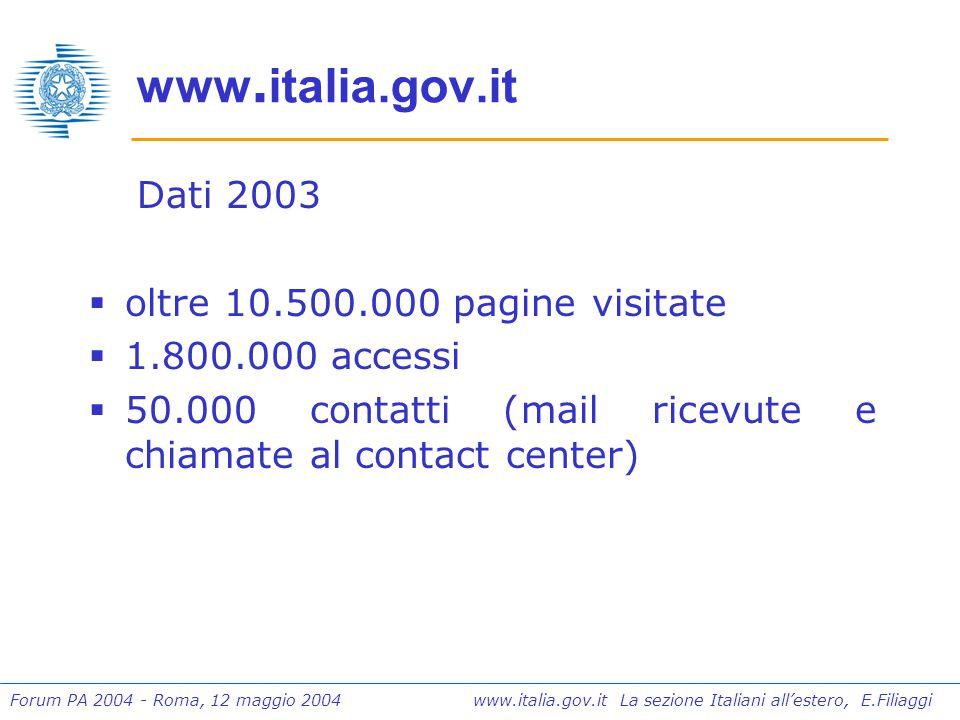 Forum PA 2004 - Roma, 12 maggio 2004 www.italia.gov.it La sezione Italiani all'estero, E.Filiaggi I servizi in primo piano