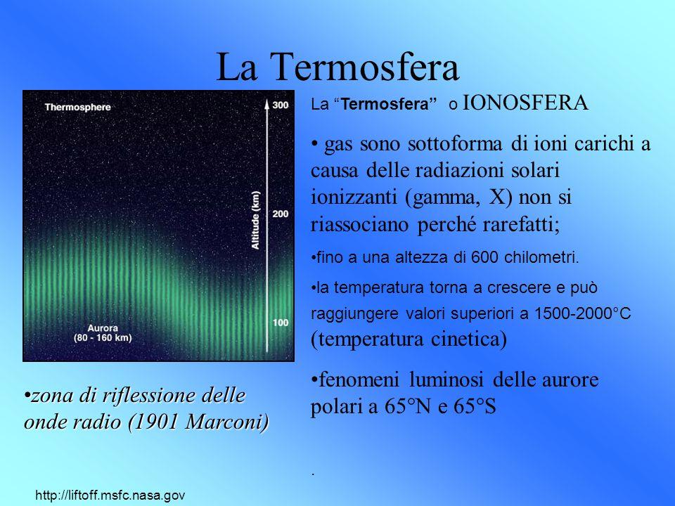 La Termosfera La Termosfera o IONOSFERA gas sono sottoforma di ioni carichi a causa delle radiazioni solari ionizzanti (gamma, X) non si riassociano perché rarefatti; fino a una altezza di 600 chilometri.