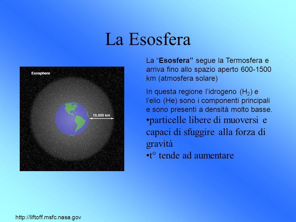 La Esosfera La Esosfera segue la Termosfera e arriva fino allo spazio aperto 600-1500 km (atmosfera solare) In questa regione l'idrogeno (H 2 ) e l'elio (He) sono i componenti principali e sono presenti a densità molto basse.