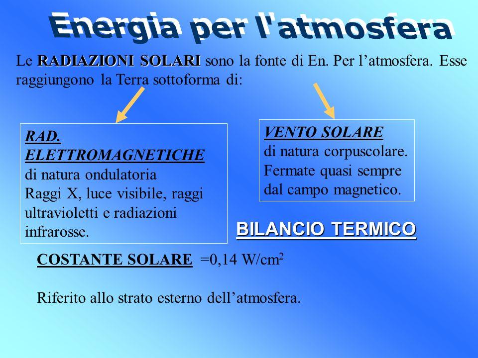 RADIAZIONI SOLARI Le RADIAZIONI SOLARI sono la fonte di En.