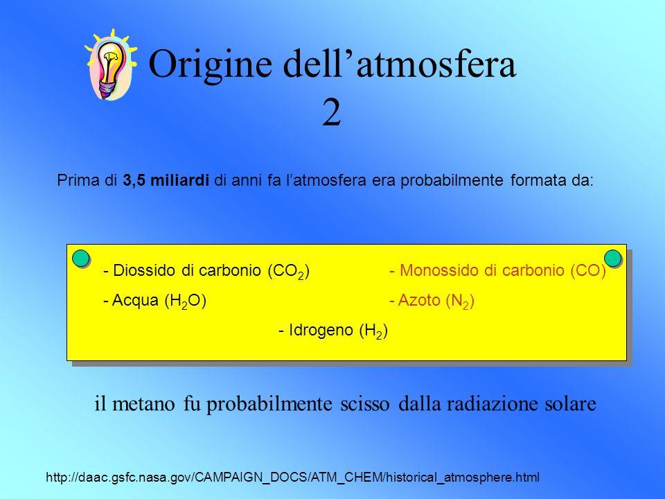 Origine dell'atmosfera 3 L' ossigeno libero non era presente.