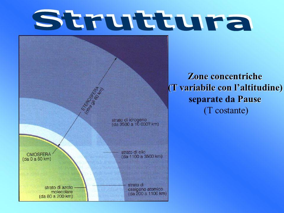 Zone concentriche (T variabile con l'altitudine) Pause separate da Pause (T costante)