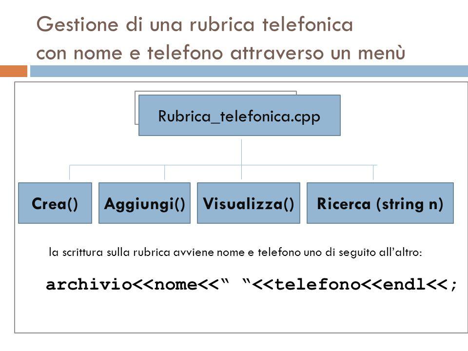 Gestione di una rubrica telefonica con nome e telefono attraverso un menù Rubrica_telefonica.cpp Crea()Aggiungi()Visualizza()Ricerca (string n) la scr