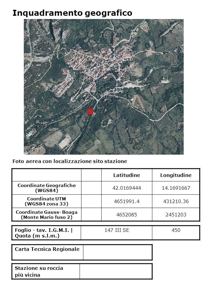 Foto aerea con localizzazione sito stazione Foglio - tav. I.G.M.I. | Quota (m s.l.m.) 147 III SE450 Inquadramento geografico LatitudineLongitudine Coo