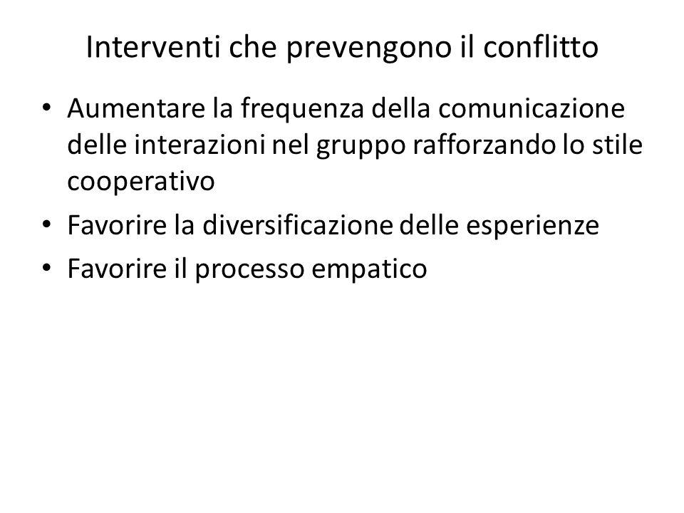 Interventi che prevengono il conflitto Aumentare la frequenza della comunicazione delle interazioni nel gruppo rafforzando lo stile cooperativo Favorire la diversificazione delle esperienze Favorire il processo empatico