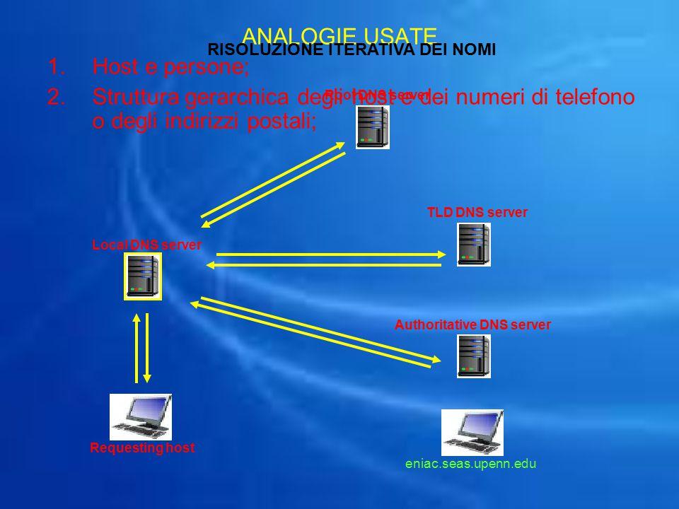 ANALOGIE USATE 1.Host e persone; 2.Struttura gerarchica degli host e dei numeri di telefono o degli indirizzi postali; Local DNS server Requesting hos