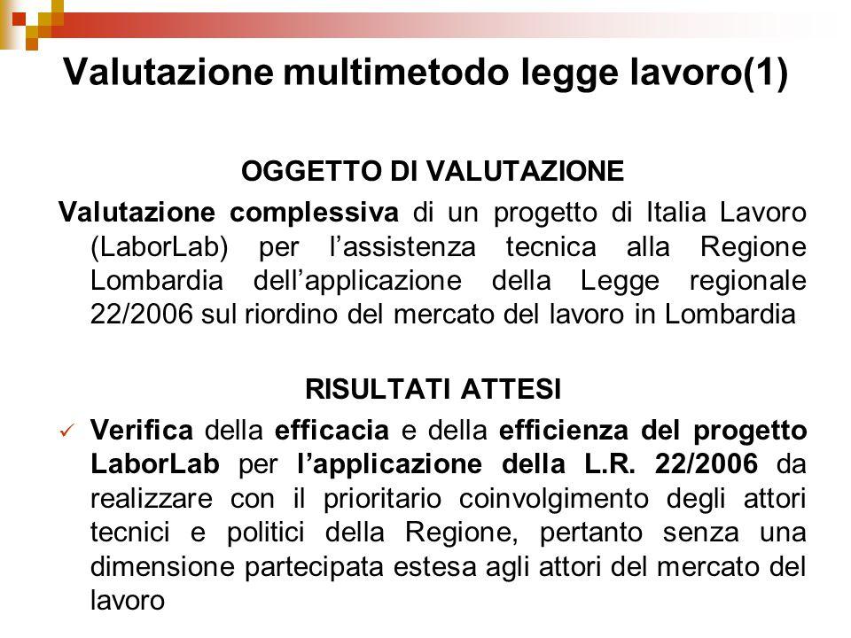 Valutazione multimetodo legge lavoro(1) OGGETTO DI VALUTAZIONE Valutazione complessiva di un progetto di Italia Lavoro (LaborLab) per l'assistenza tec