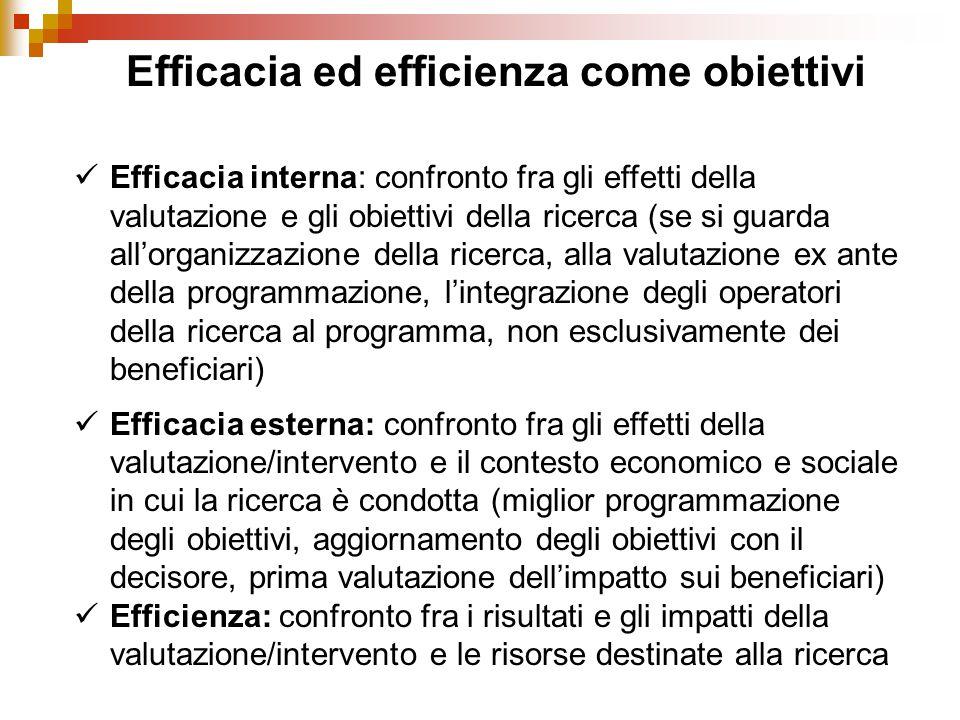 Efficacia ed efficienza come obiettivi Efficacia interna: confronto fra gli effetti della valutazione e gli obiettivi della ricerca (se si guarda all'