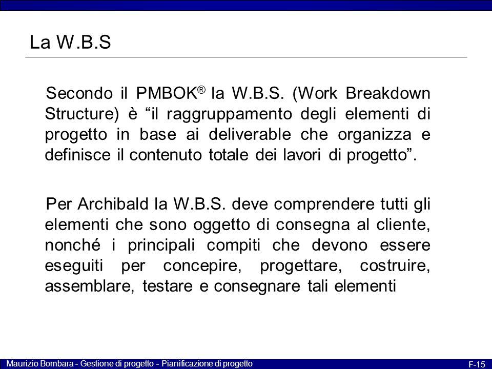 """Maurizio Bombara - Gestione di progetto - Pianificazione di progetto F-15 Secondo il PMBOK ® la W.B.S. (Work Breakdown Structure) è """"il raggruppamento"""