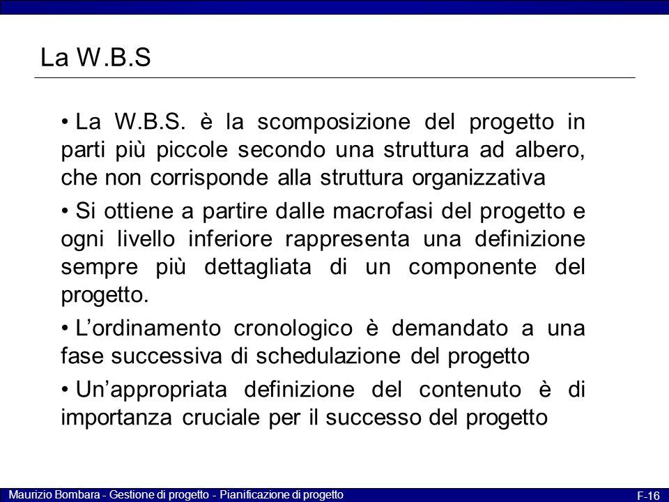 Maurizio Bombara - Gestione di progetto - Pianificazione di progetto F-16 La W.B.S. è la scomposizione del progetto in parti più piccole secondo una s