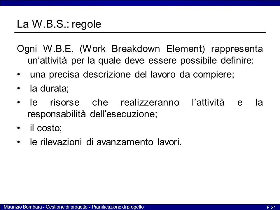 Maurizio Bombara - Gestione di progetto - Pianificazione di progetto F-21 La W.B.S.: regole Ogni W.B.E. (Work Breakdown Element) rappresenta un'attivi