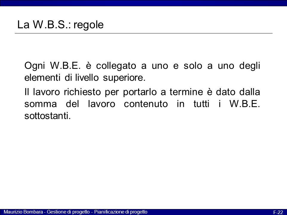 Maurizio Bombara - Gestione di progetto - Pianificazione di progetto F-22 Ogni W.B.E. è collegato a uno e solo a uno degli elementi di livello superio