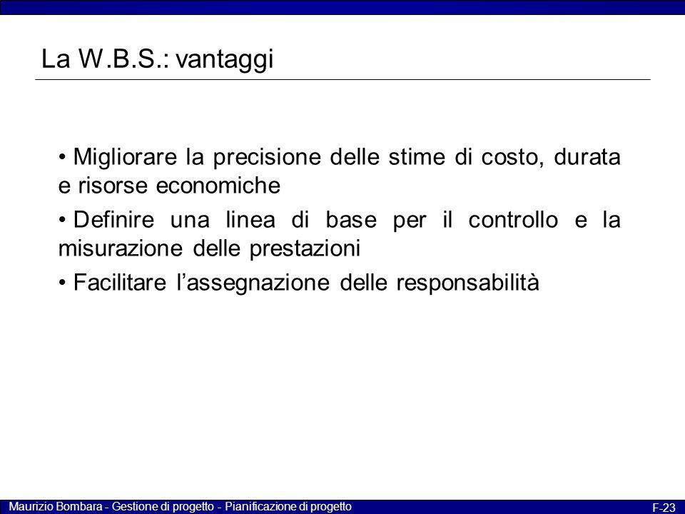 Maurizio Bombara - Gestione di progetto - Pianificazione di progetto F-23 Migliorare la precisione delle stime di costo, durata e risorse economiche D