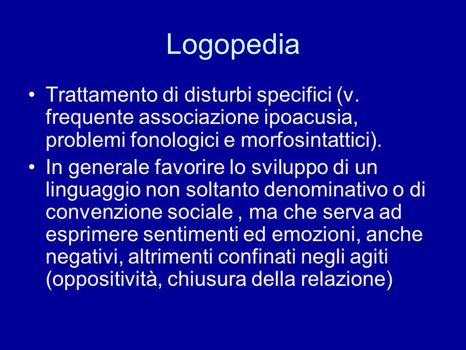 Logopedia Trattamento di disturbi specifici (v. frequente associazione ipoacusia, problemi fonologici e morfosintattici). In generale favorire lo svil