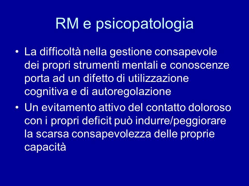 RM e psicopatologia La difficoltà nella gestione consapevole dei propri strumenti mentali e conoscenze porta ad un difetto di utilizzazione cognitiva
