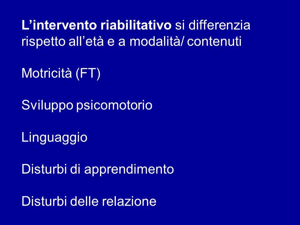 L'intervento riabilitativo si differenzia rispetto all'età e a modalità/ contenuti Motricità (FT) Sviluppo psicomotorio Linguaggio Disturbi di apprend