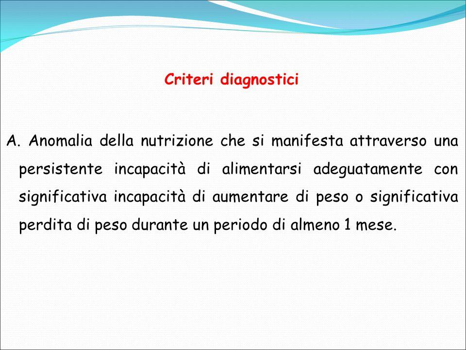 Criteri diagnostici A. Anomalia della nutrizione che si manifesta attraverso una persistente incapacità di alimentarsi adeguatamente con significativa
