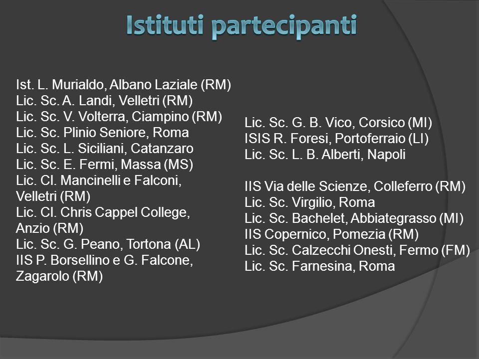 Ist. L. Murialdo, Albano Laziale (RM) Lic. Sc. A.